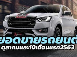 2021 Isuzu D-MAX X-Series